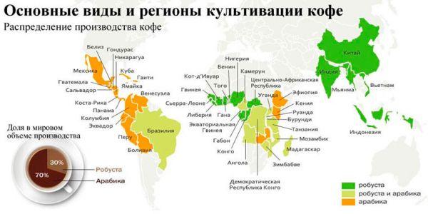 Страны, где производят кофе