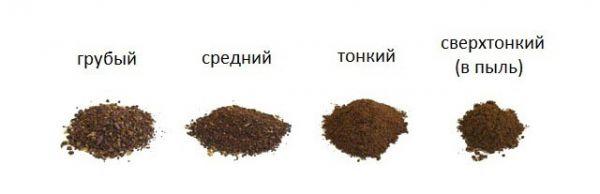 Кофе разного помола