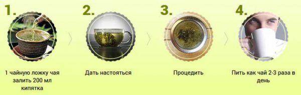 Инструкция по завариванию чая
