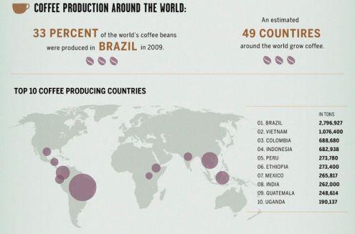 Карта произрастания кофе